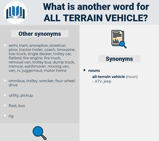 All Terrain Vehicle, synonym All Terrain Vehicle, another word for All Terrain Vehicle, words like All Terrain Vehicle, thesaurus All Terrain Vehicle