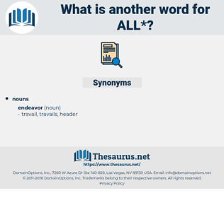 all, synonym all, another word for all, words like all, thesaurus all