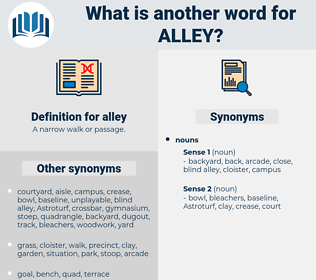 alley, synonym alley, another word for alley, words like alley, thesaurus alley