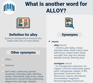 alloy, synonym alloy, another word for alloy, words like alloy, thesaurus alloy