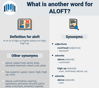 aloft, synonym aloft, another word for aloft, words like aloft, thesaurus aloft