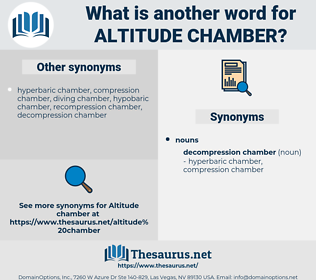 altitude chamber, synonym altitude chamber, another word for altitude chamber, words like altitude chamber, thesaurus altitude chamber