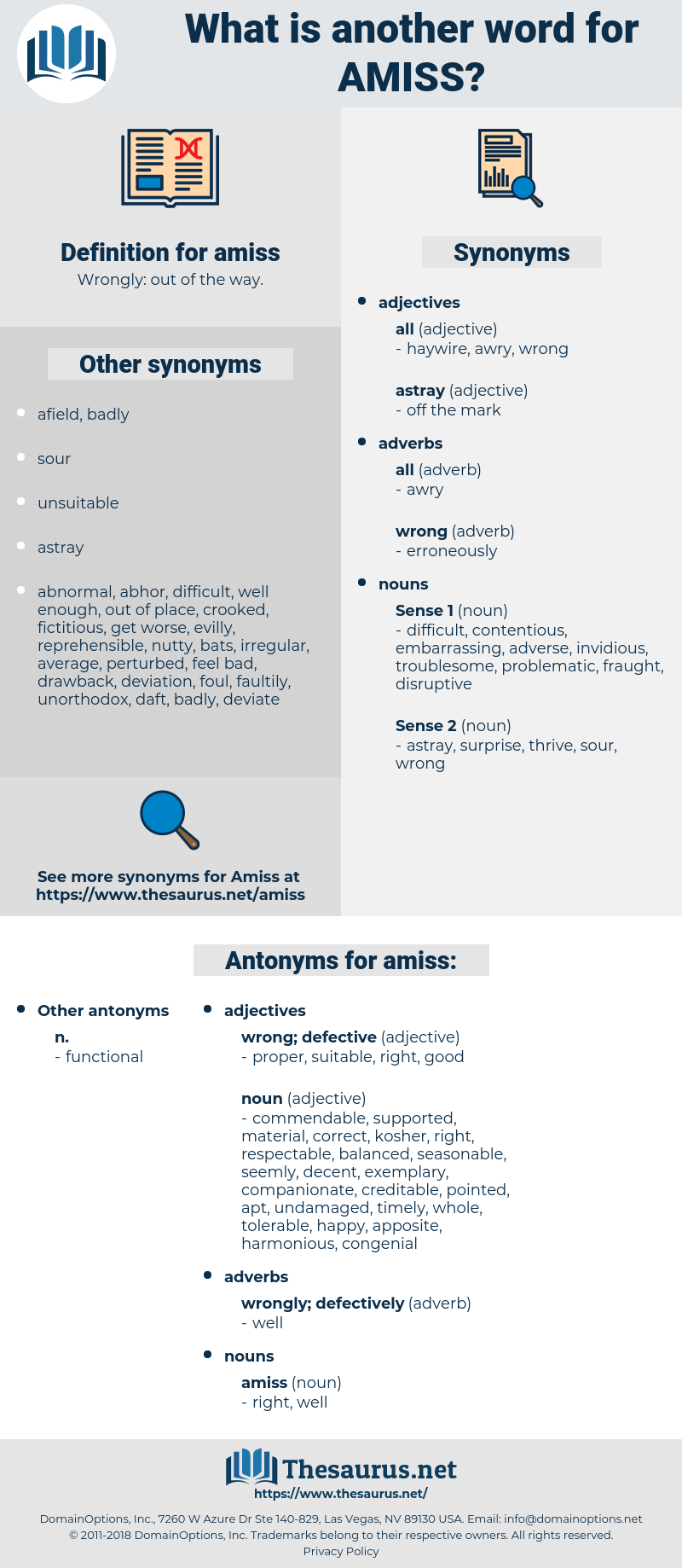 amiss, synonym amiss, another word for amiss, words like amiss, thesaurus amiss