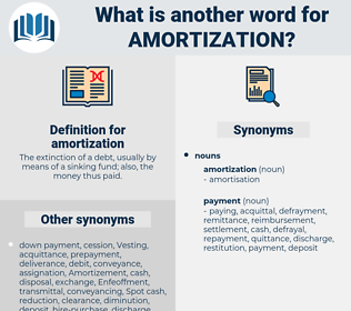 amortization, synonym amortization, another word for amortization, words like amortization, thesaurus amortization