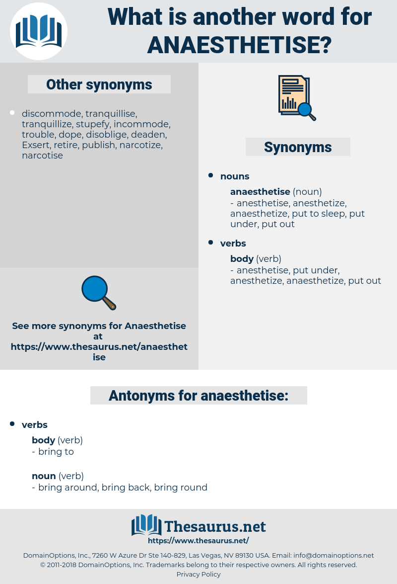 anaesthetise, synonym anaesthetise, another word for anaesthetise, words like anaesthetise, thesaurus anaesthetise