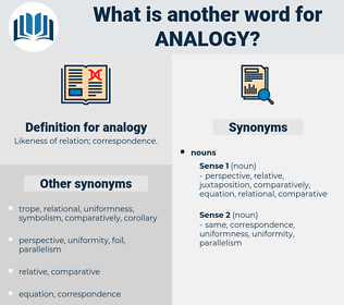 analogy, synonym analogy, another word for analogy, words like analogy, thesaurus analogy