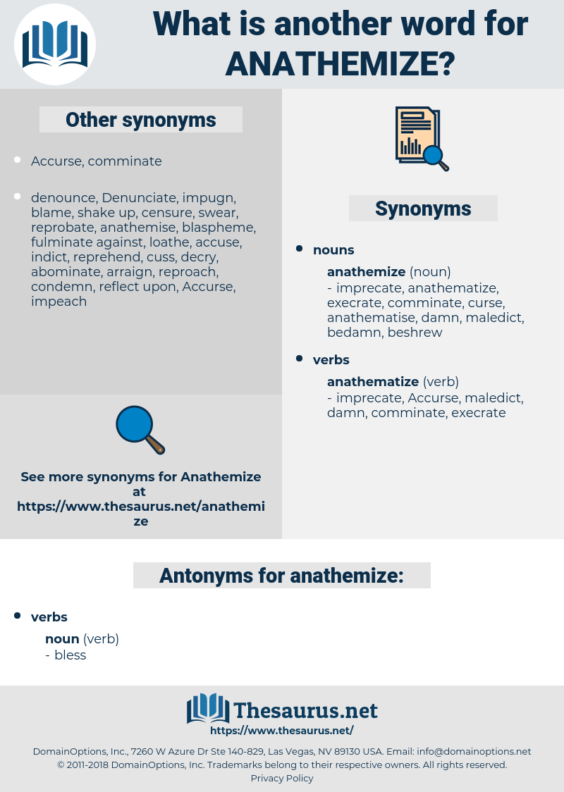 anathemize, synonym anathemize, another word for anathemize, words like anathemize, thesaurus anathemize