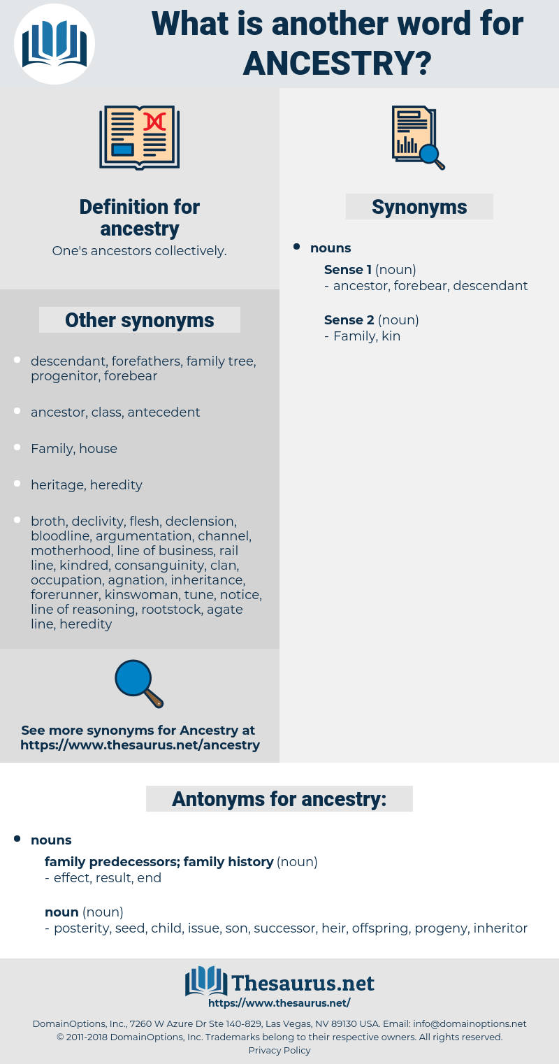 ancestry, synonym ancestry, another word for ancestry, words like ancestry, thesaurus ancestry