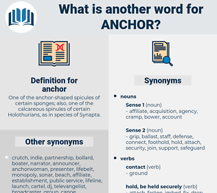 anchor, synonym anchor, another word for anchor, words like anchor, thesaurus anchor
