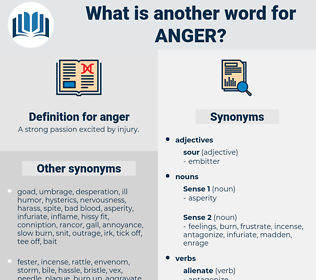 anger, synonym anger, another word for anger, words like anger, thesaurus anger