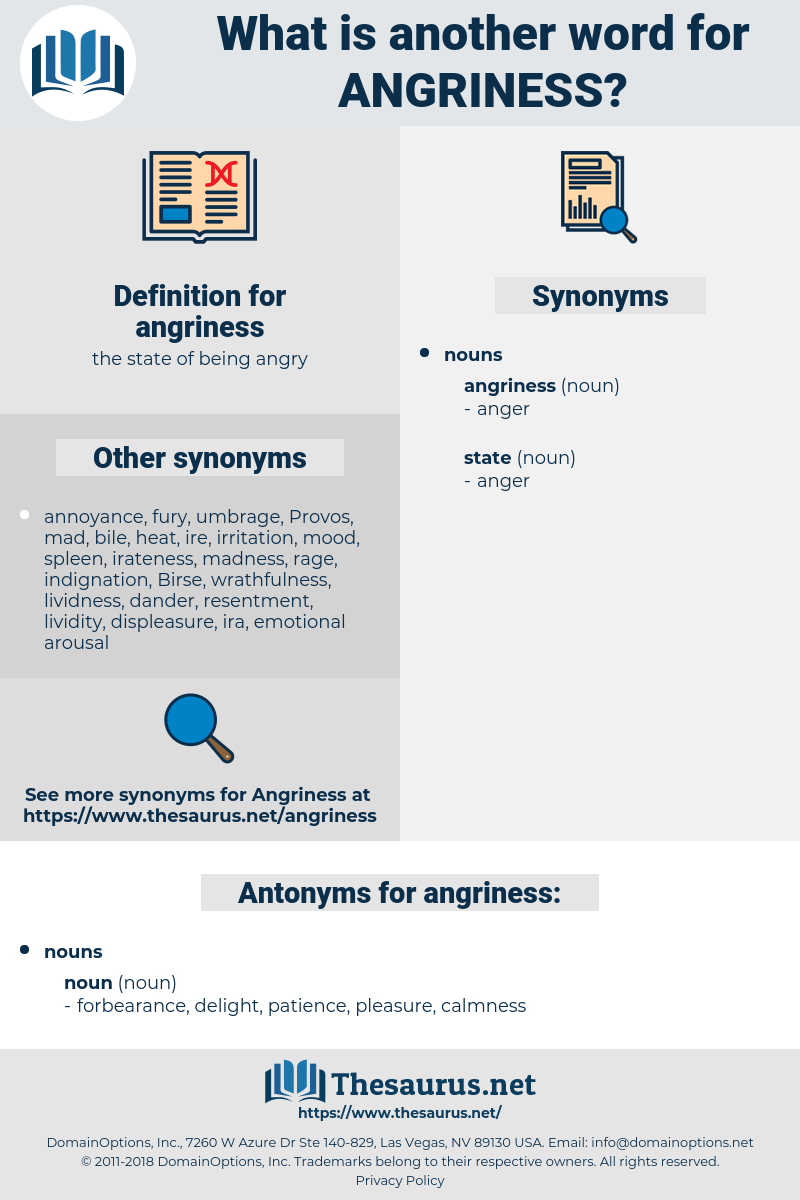 angriness, synonym angriness, another word for angriness, words like angriness, thesaurus angriness