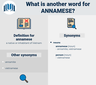 annamese, synonym annamese, another word for annamese, words like annamese, thesaurus annamese