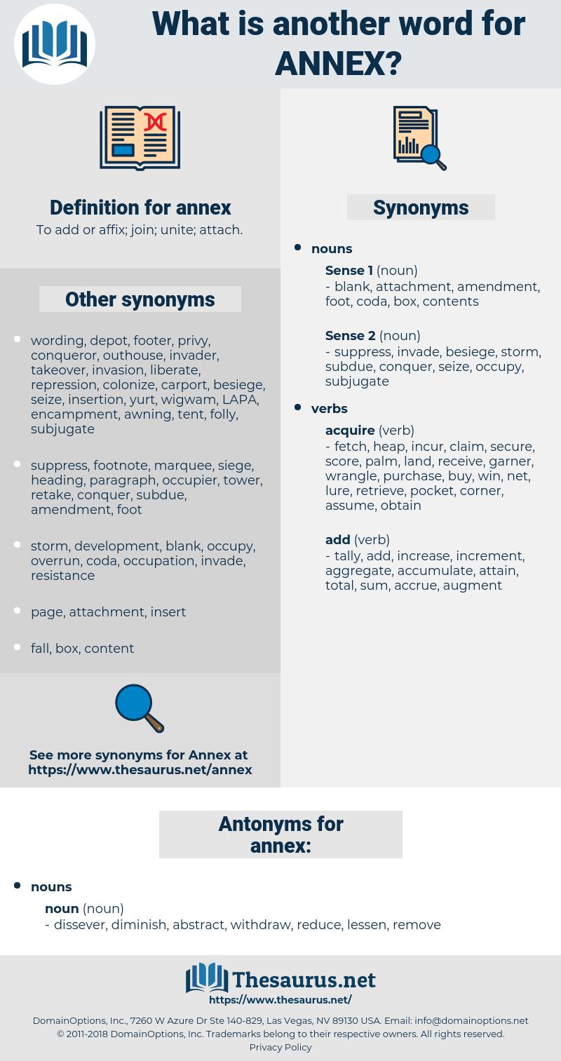 annex, synonym annex, another word for annex, words like annex, thesaurus annex