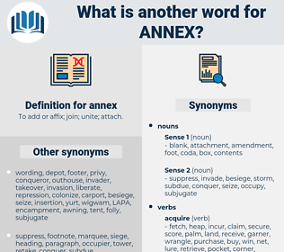 annex, synonym annex, another word for annex, words like annex, thesaurus annex