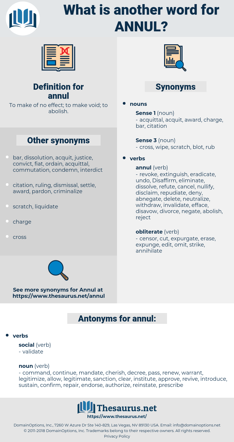 annul, synonym annul, another word for annul, words like annul, thesaurus annul