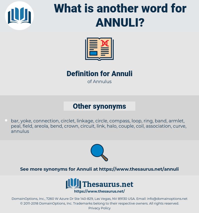 Annuli, synonym Annuli, another word for Annuli, words like Annuli, thesaurus Annuli