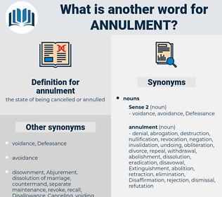 annulment, synonym annulment, another word for annulment, words like annulment, thesaurus annulment