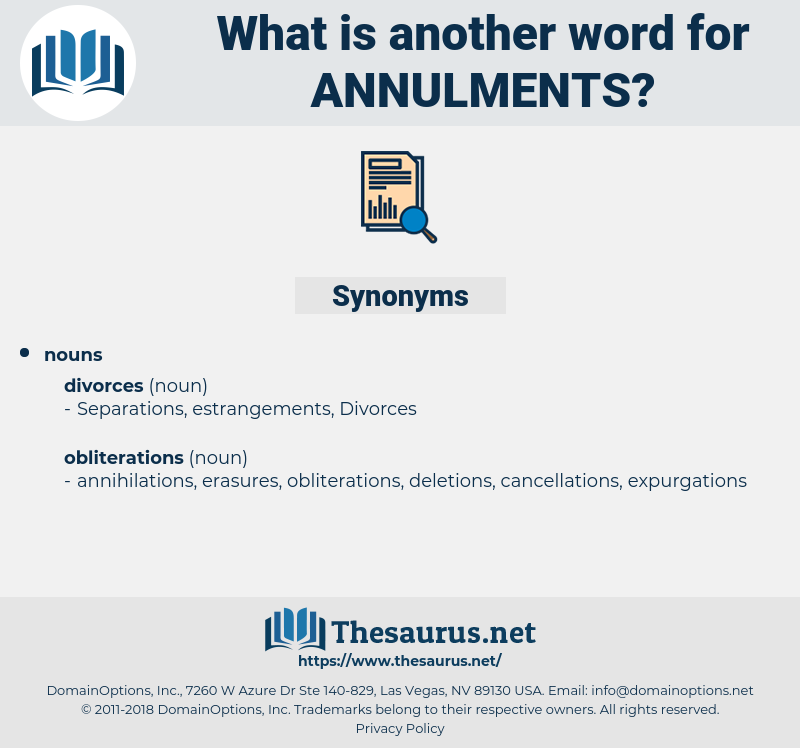 annulments, synonym annulments, another word for annulments, words like annulments, thesaurus annulments