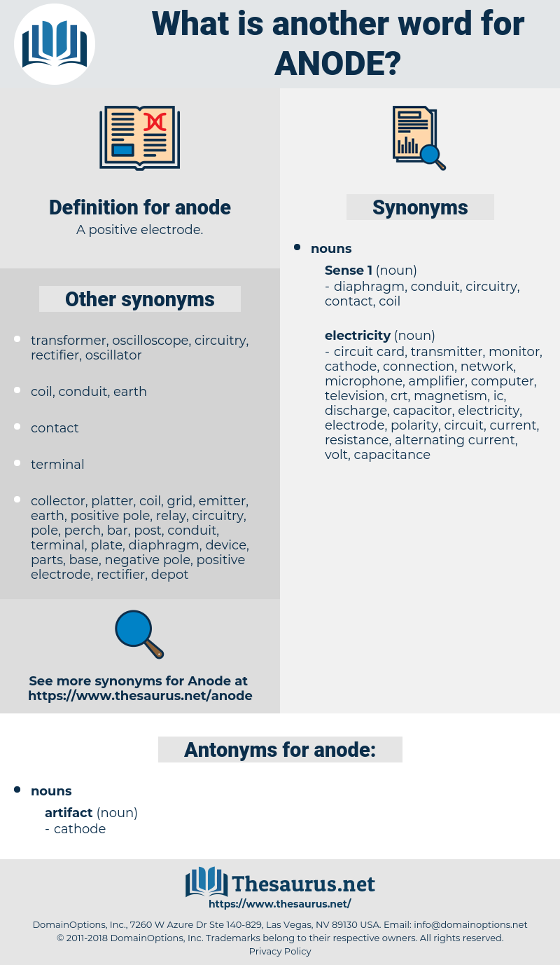 anode, synonym anode, another word for anode, words like anode, thesaurus anode