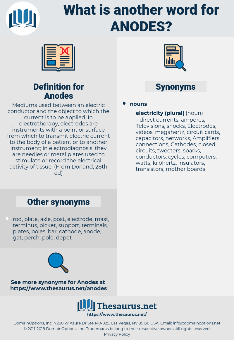 Anodes, synonym Anodes, another word for Anodes, words like Anodes, thesaurus Anodes
