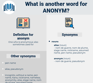 anonym, synonym anonym, another word for anonym, words like anonym, thesaurus anonym