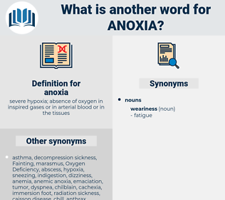 anoxia, synonym anoxia, another word for anoxia, words like anoxia, thesaurus anoxia