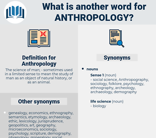 Anthropology, synonym Anthropology, another word for Anthropology, words like Anthropology, thesaurus Anthropology