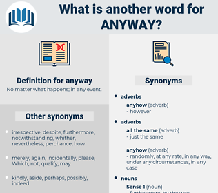 anyway, synonym anyway, another word for anyway, words like anyway, thesaurus anyway
