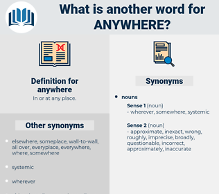 anywhere, synonym anywhere, another word for anywhere, words like anywhere, thesaurus anywhere