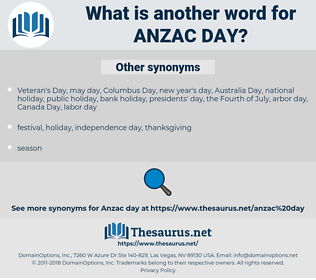 ANZAC Day, synonym ANZAC Day, another word for ANZAC Day, words like ANZAC Day, thesaurus ANZAC Day