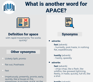 apace, synonym apace, another word for apace, words like apace, thesaurus apace