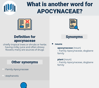 apocynaceae, synonym apocynaceae, another word for apocynaceae, words like apocynaceae, thesaurus apocynaceae