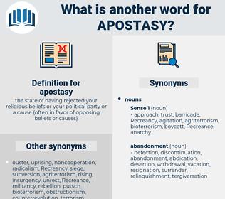 apostasy, synonym apostasy, another word for apostasy, words like apostasy, thesaurus apostasy