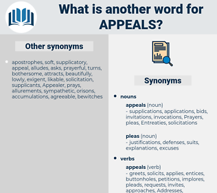 appeals, synonym appeals, another word for appeals, words like appeals, thesaurus appeals