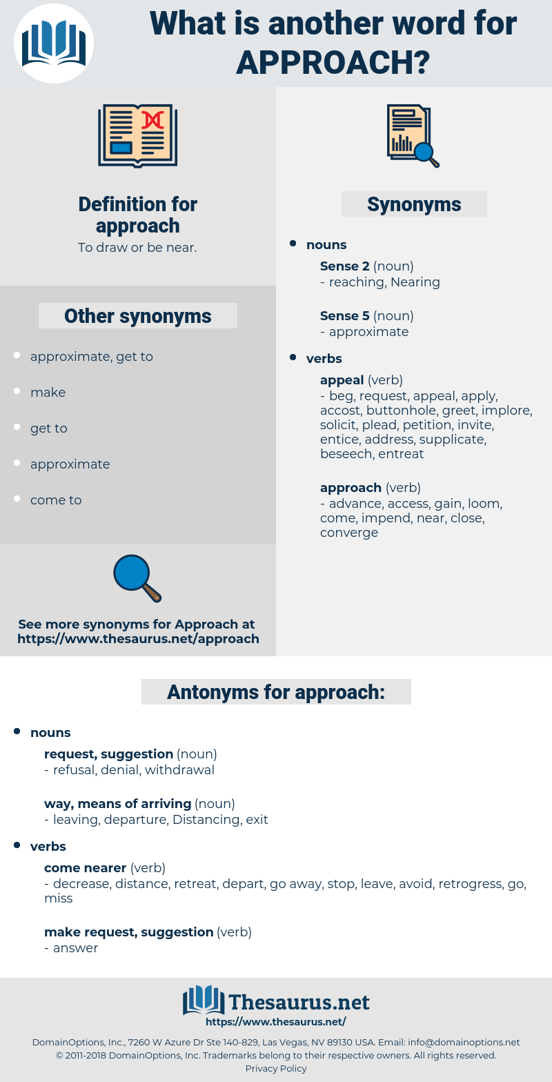 approach, synonym approach, another word for approach, words like approach, thesaurus approach