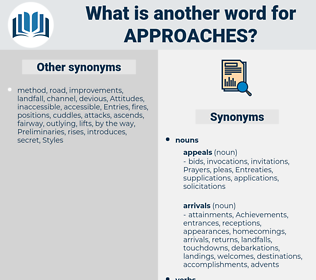 approaches, synonym approaches, another word for approaches, words like approaches, thesaurus approaches