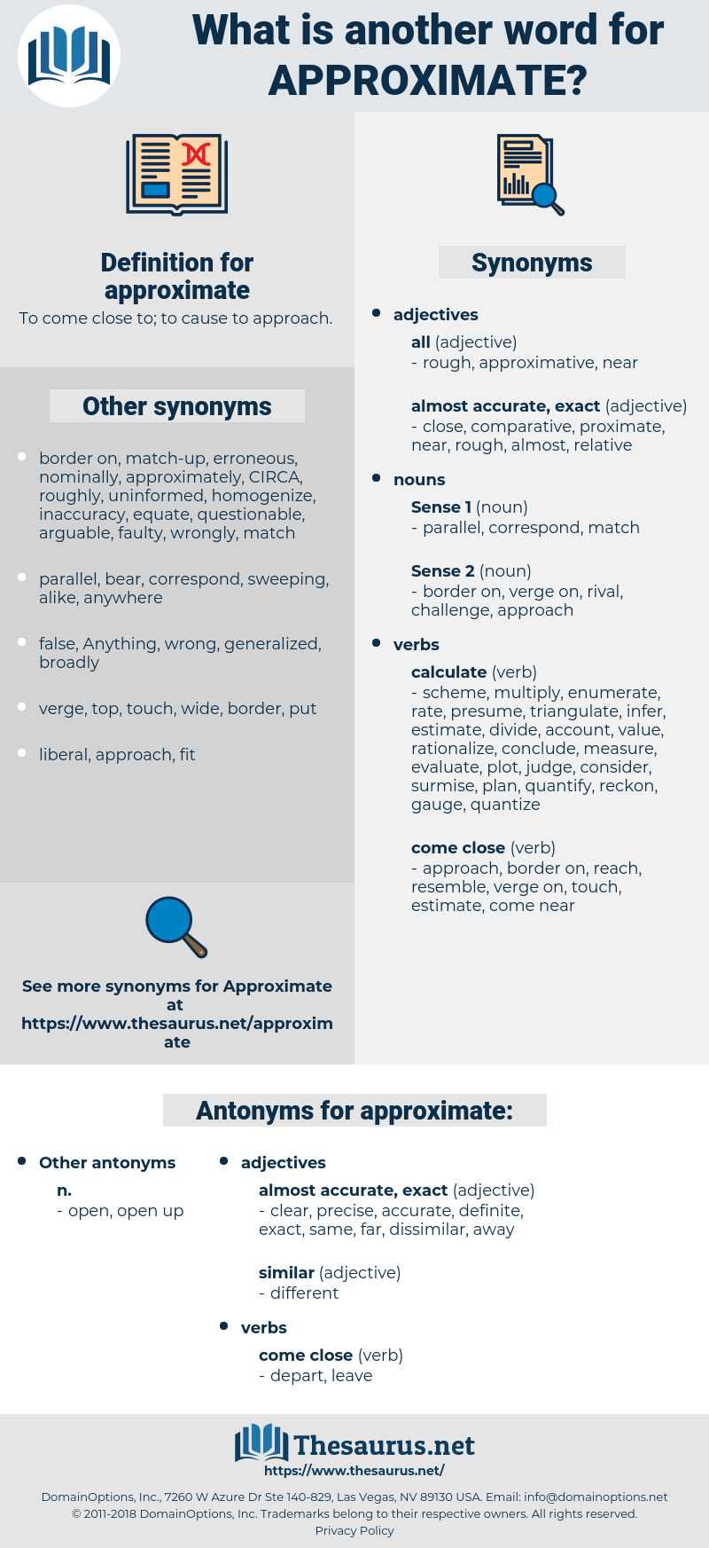 approximate, synonym approximate, another word for approximate, words like approximate, thesaurus approximate