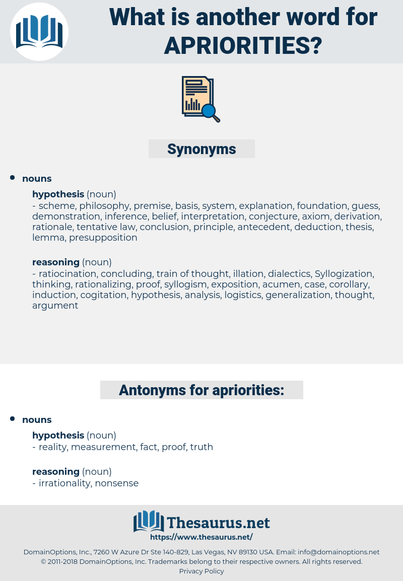 apriorities, synonym apriorities, another word for apriorities, words like apriorities, thesaurus apriorities