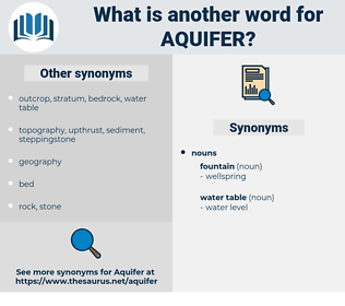 aquifer, synonym aquifer, another word for aquifer, words like aquifer, thesaurus aquifer