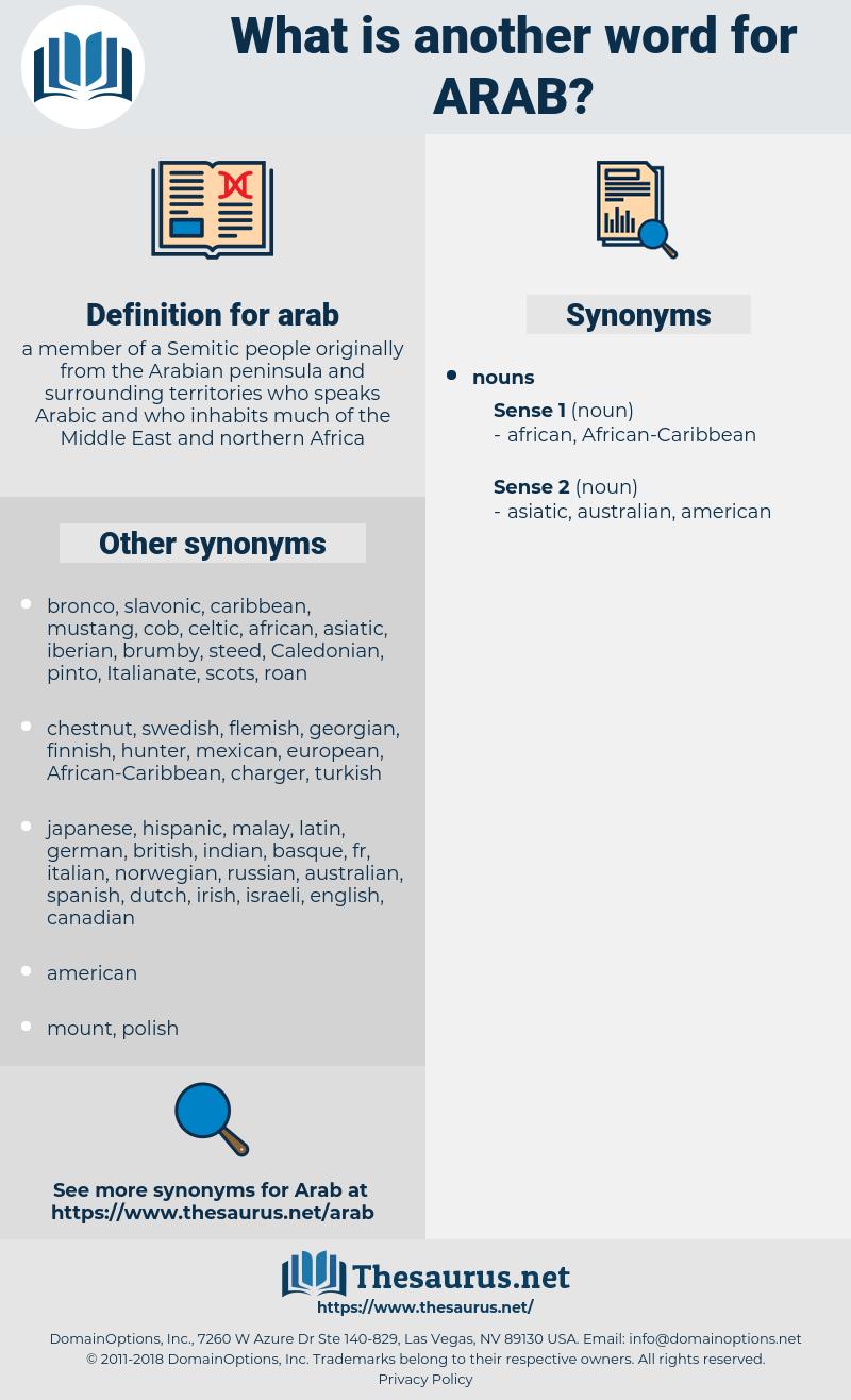 arab, synonym arab, another word for arab, words like arab, thesaurus arab