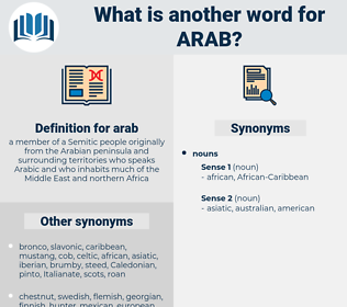 arab, synonym arab, another word for arab, words like arab, thesaurus arab
