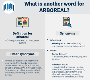 arboreal, synonym arboreal, another word for arboreal, words like arboreal, thesaurus arboreal