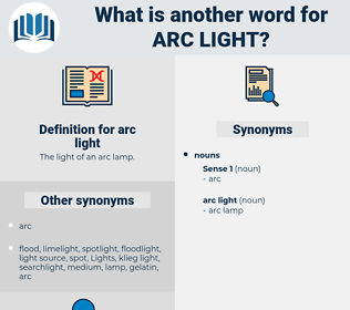 arc light, synonym arc light, another word for arc light, words like arc light, thesaurus arc light