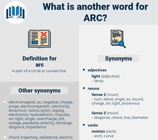 arc, synonym arc, another word for arc, words like arc, thesaurus arc