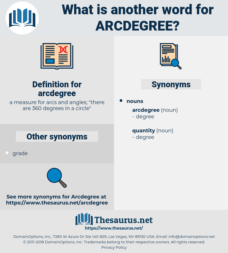 arcdegree, synonym arcdegree, another word for arcdegree, words like arcdegree, thesaurus arcdegree