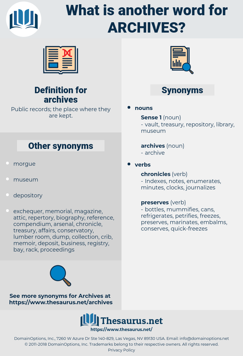 archives, synonym archives, another word for archives, words like archives, thesaurus archives