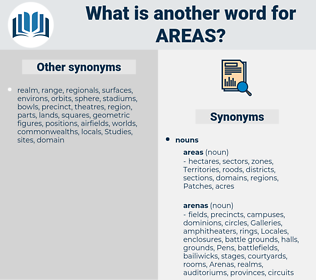 Areas, synonym Areas, another word for Areas, words like Areas, thesaurus Areas