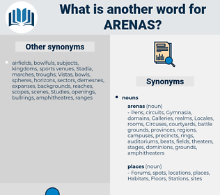 Arenas, synonym Arenas, another word for Arenas, words like Arenas, thesaurus Arenas