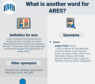 ares, synonym ares, another word for ares, words like ares, thesaurus ares