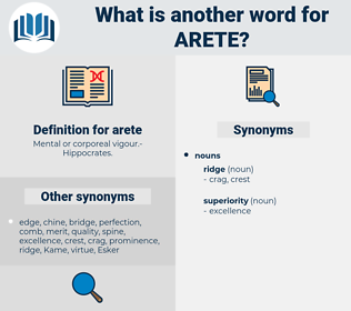 arete, synonym arete, another word for arete, words like arete, thesaurus arete